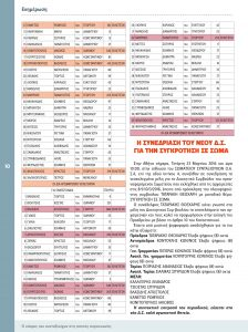 http://somateiosyntaxiouhonoasa.gr/wp-content/uploads/2016/12/TEYXOS-7_low-10-224x300.jpg