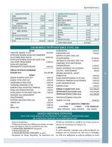 https://somateiosyntaxiouhonoasa.gr/wp-content/uploads/2016/12/TEYXOS-7_low-page-005-228x300.jpg